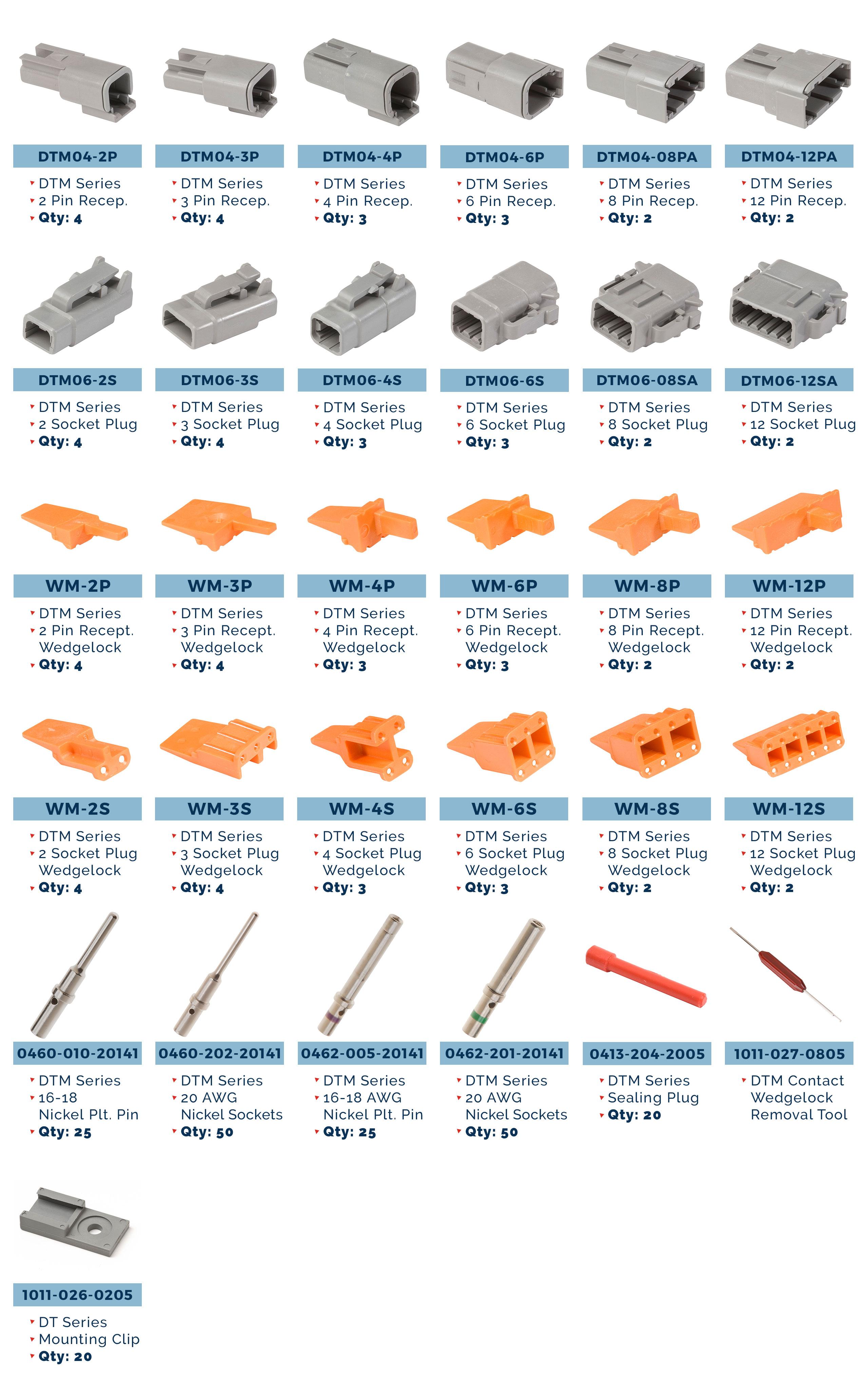 deutsch kit items